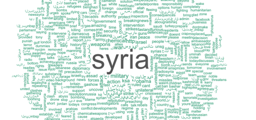 #syria wordcloud