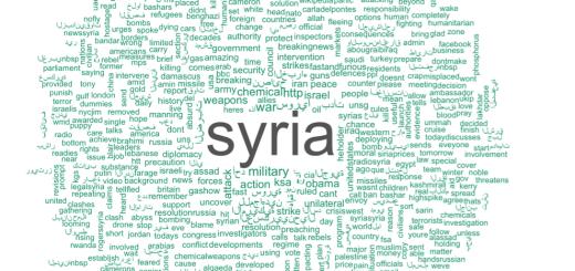 #syria wordcloud
