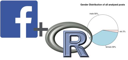 fb_r_gender
